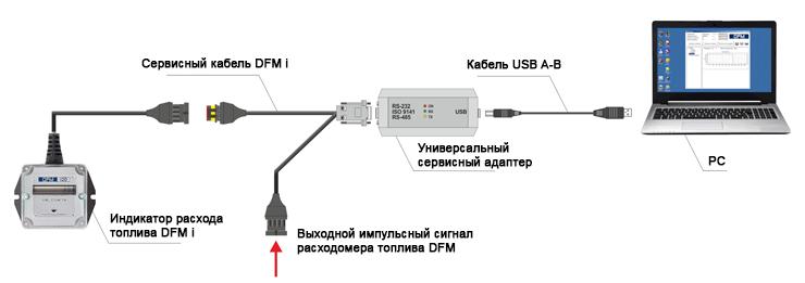 Схема подключения индикатора расхода топлива DFM i к сервисному комплекту SK DFM