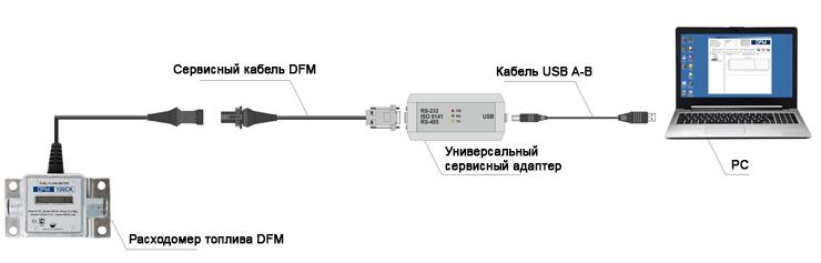 Схема подключения датчика расхода топлива DFM к сервисному комплекту SK DFM