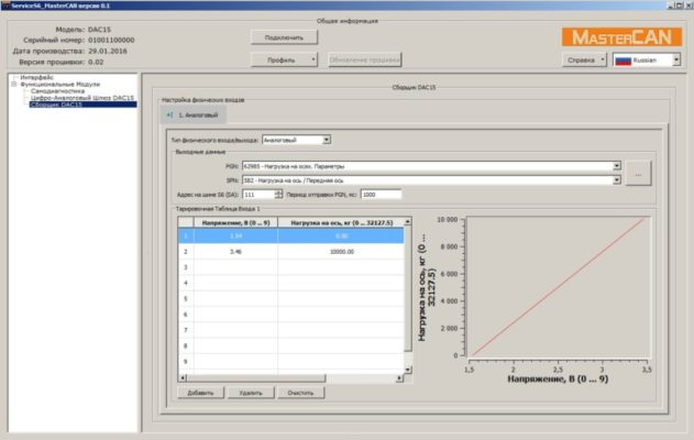 В режиме Сборщика ПО позволяет настроить параметры (SPN) выходных PGN MasterCAN DAC15